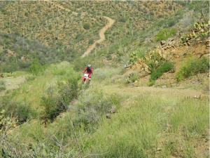 Tucson Dual Sport 2 Sun Adventure
