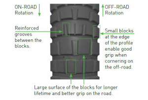 Sava MC60 tread direction and features