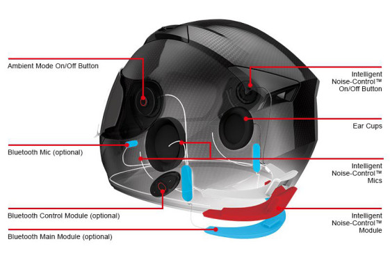Sena Smart Helmet technology