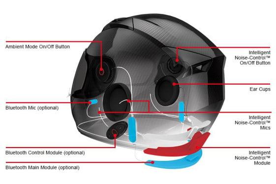 Sena Smart Helmet technology