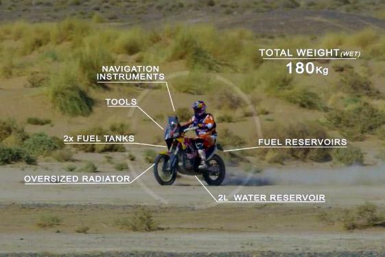 How To Jump Big Bikes Like Dakar Rally Racer Toby Price