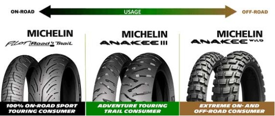 Michelin-Anakee-Wild