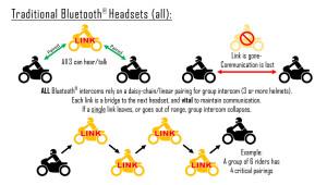 scala rider headset bluetooth