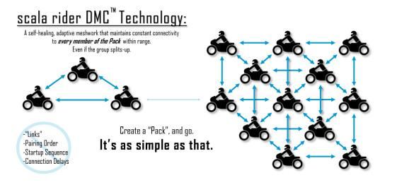 scala rider headset dmc