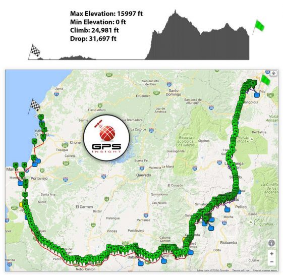 Reese and Montero's endurance record-breaking route
