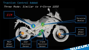 V-Strom 650 Traction Control
