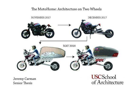MotoHome house on Motorcycle