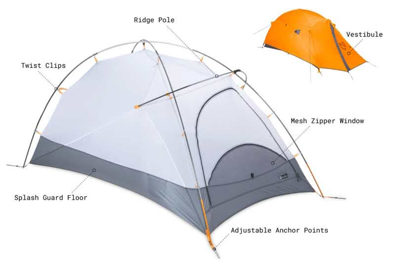 Nemo Kunai 2-Person Mountaineering Tent Review - ADV Pulse