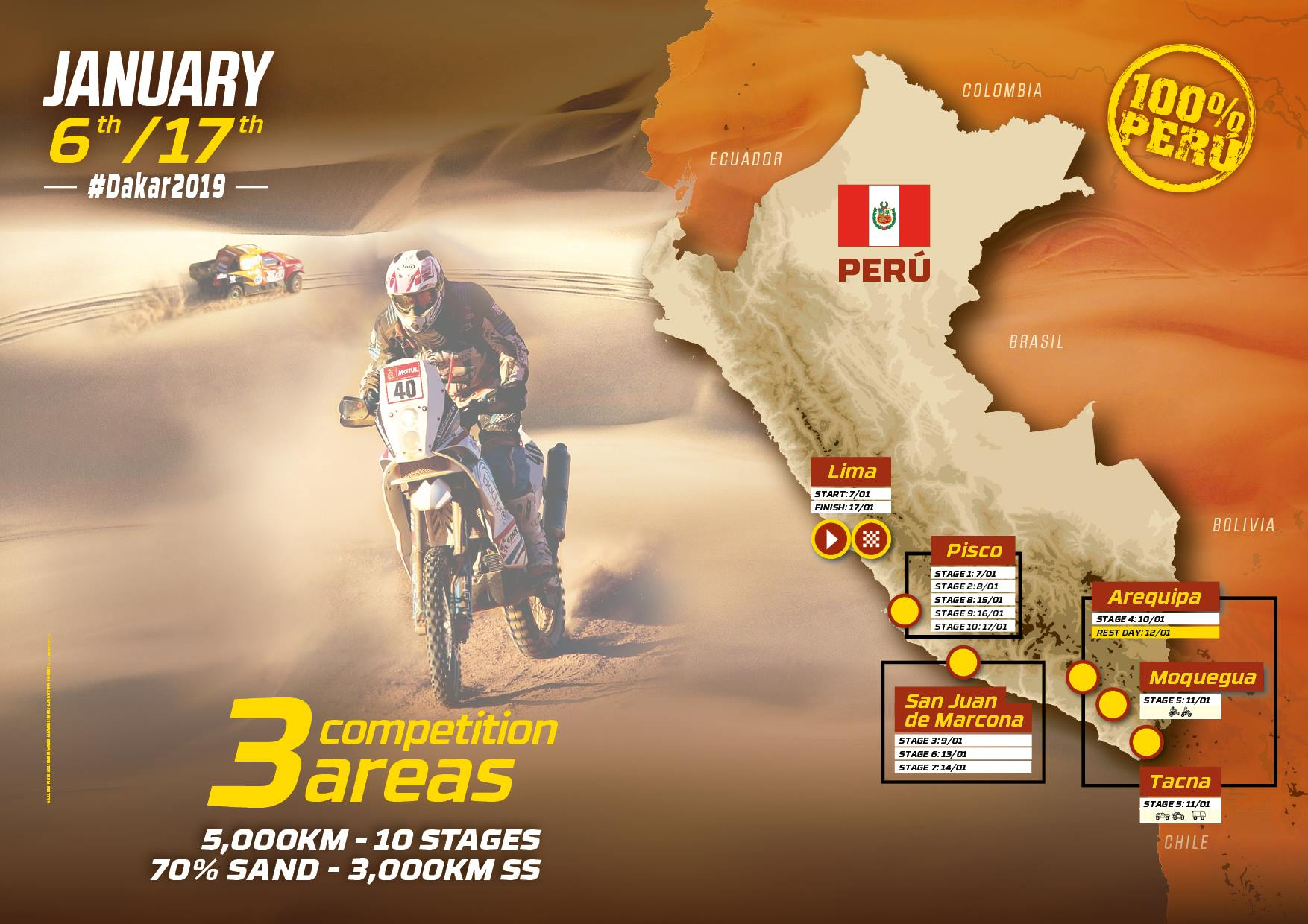 Dakar Rally 2019 route