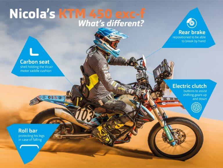 Nicola Dutto Dakar Rally