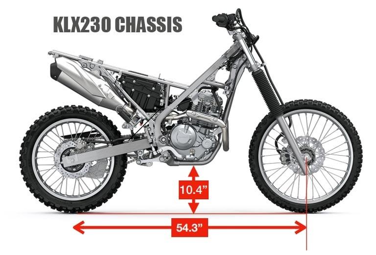 2020 Kawasaki KLX230 Chassis